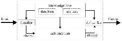 ijmi-5-006-g002.jpg