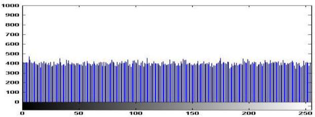 ijmi-8-e2-g008.jpg